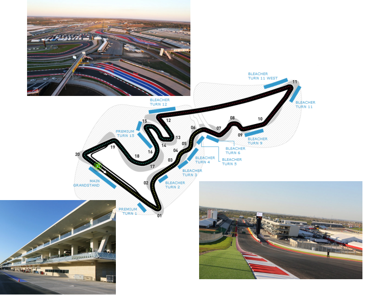 F1, Circuit des Amériques à Austin, Texas