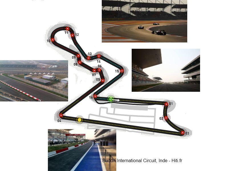 F1, Circuit international de Buddh en Inde
