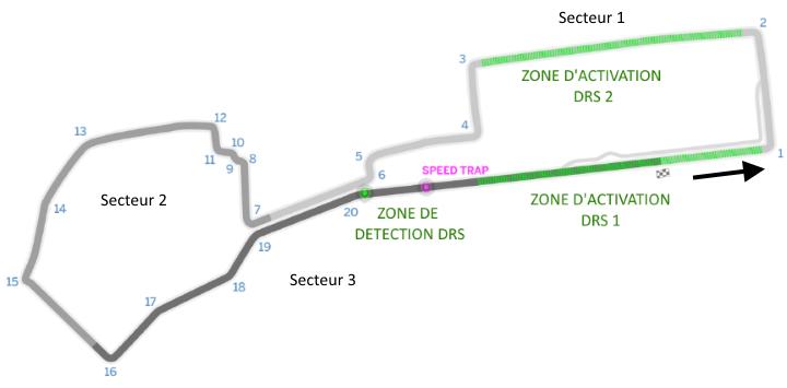 Circuit de F1 de Bakou