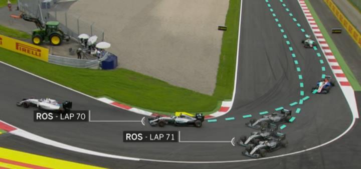 Rosbeg Hamilton GP Autriche 2016