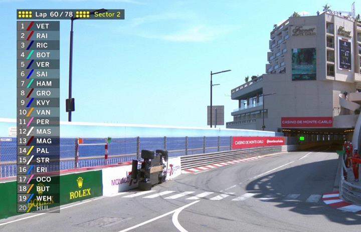 Werhlein GP Monaco 2017