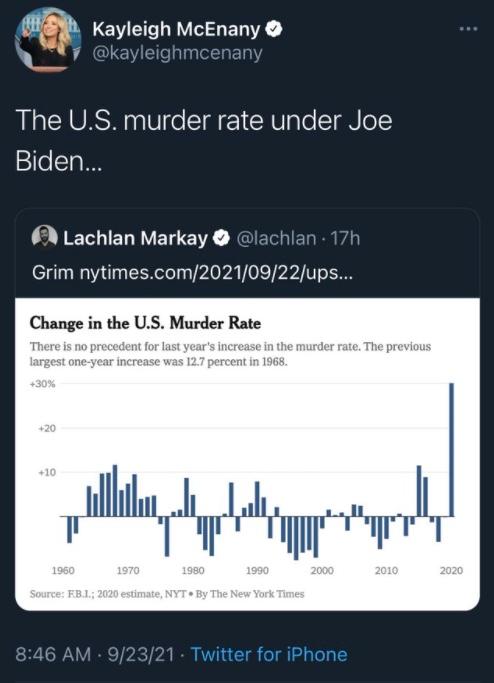 Criminalité sous Donald Trump
